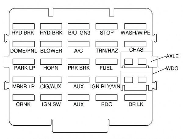 Rz 8760 2007 Gmc W4500 Wiring Diagram Schematic Wiring