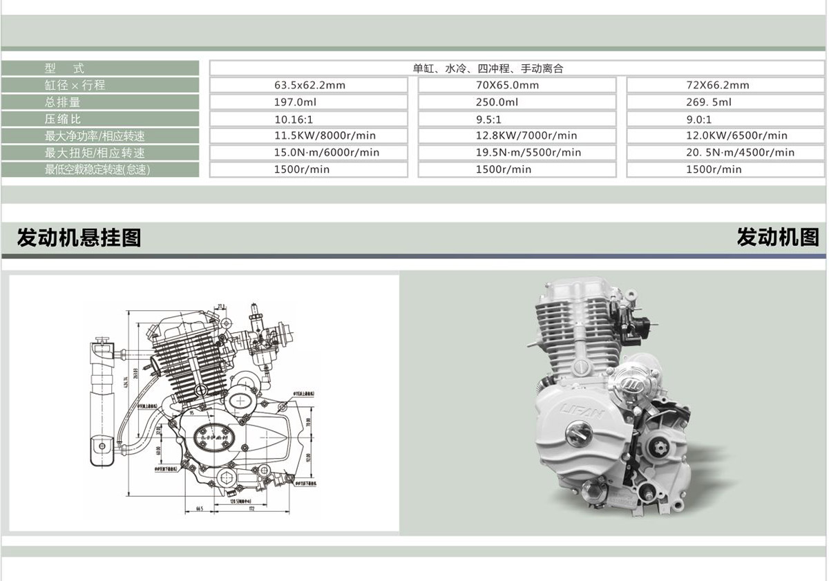 MC_6652] Lifan 188F Engine Diagram Model Download DiagramWww Mohammedshrine Librar Wiring 101