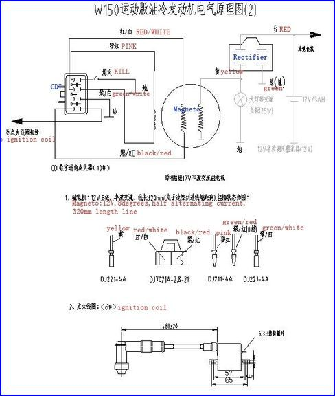 WC_7908] Engine Lifan 125 Wiring DiagramChim Numap Jebrp Mohammedshrine Librar Wiring 101