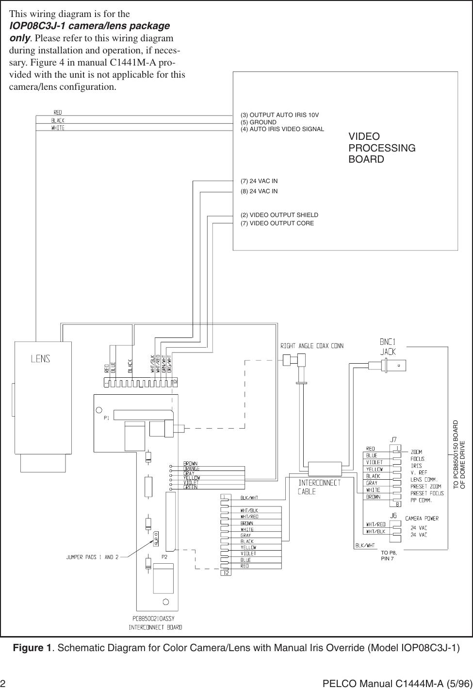 Pelco Cctv Wiring Diagram 1993 Suzuki Sidekick Wiring Diagrams For Wiring Diagram Schematics