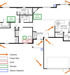 Security Tv Camera 47546 Wiring Diagram from static-cdn.imageservice.cloud