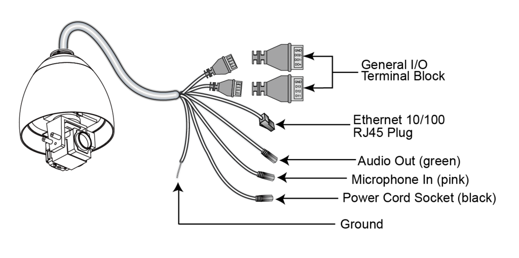[SCHEMATICS_4UK]  NM_6363] Ip Camera Rj45 Wiring Diagram Download Diagram   Camera Wire Diagram Mic It      Urga Sapre Umng Xeira Favo Lacu Dict Cajos Mohammedshrine Librar Wiring 101