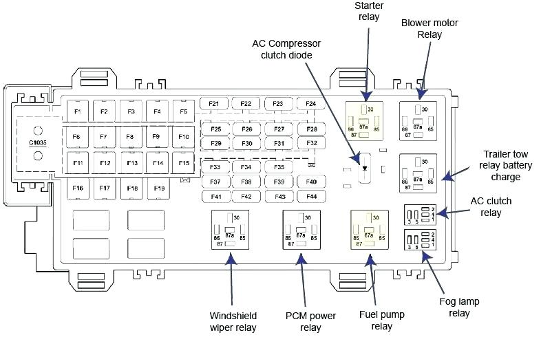 [DIAGRAM_5FD]  MM_0171] Ford Explorer Sport Fuse Box Diagram Schematic Wiring | 02 Sport Trac Fuse Box Diagram |  | Bemua Anth Aidew Illuminateatx Librar Wiring 101