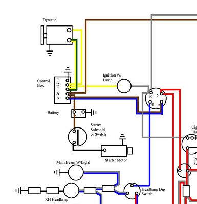 1980 Triumph Spitfire 1500 Wiring Diagrams - Rj45 Schematic -  hondaa-accordd.bmw1992.warmi.fr | Spitfire 1500 Wire Harness Diagram |  | Wiring Diagram Resource