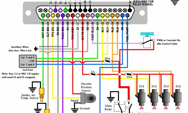 Xv 0967 Ram 2500 Trailer Wiring Diagram On Trailer Wiring Diagram For 2000 Download Diagram