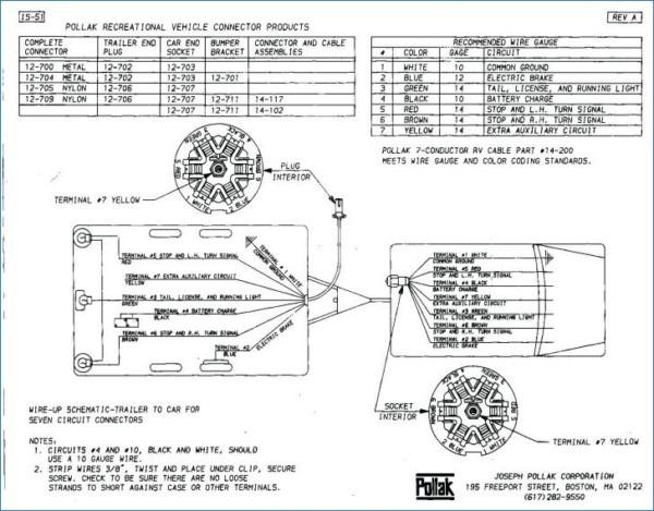 FZ_3689] 705 Wiring Diagram For Pollak Free DiagramBenol Garna Mohammedshrine Librar Wiring 101