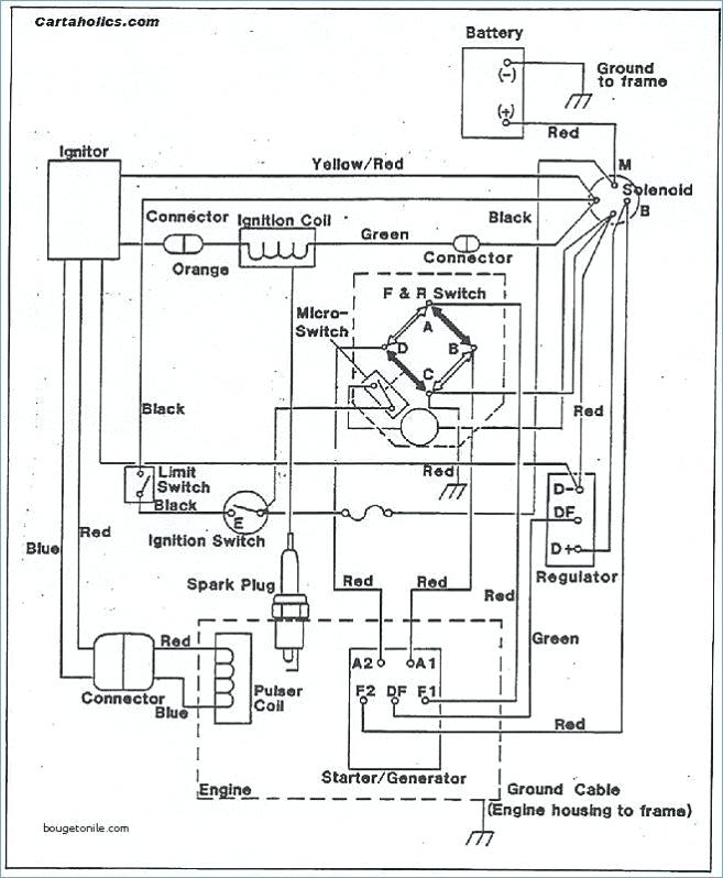 Electric Ez Go Wiring Diagram 1972 Cj5 Wiring Diagram Bonek 2014ok Jeanjaures37 Fr