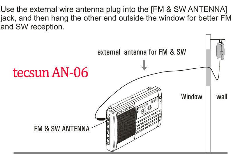 [GJFJ_338]  SV_1123] External Fm Antenna Wiring Diagram Free Diagram | Outside Antenna Wiring Diagram |  | Puti Inki Impa Sulf Isra Mohammedshrine Librar Wiring 101