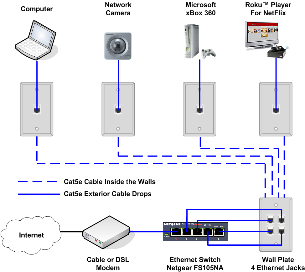 cat 6 wiring diagram rj45 house for cat 6 wiring diagram wiring diagram data  house for cat 6 wiring diagram wiring