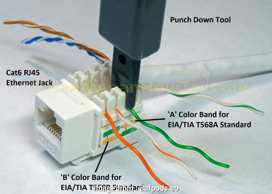 cat 5 telephone wiring diagram nv 1903  wiring diagram besides ether wall jack wiring on cat 5  wiring diagram besides ether wall jack