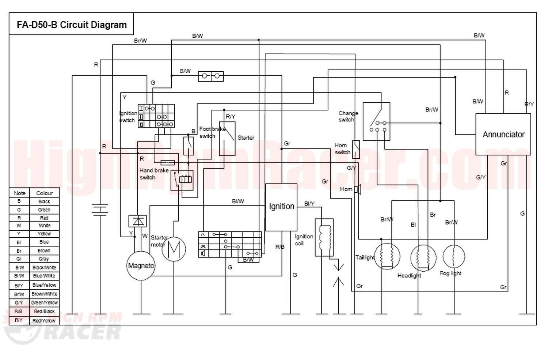 Buyang Group Atv Wiring Diagram - Bosch Tachometer Wiring for Wiring  Diagram Schematics