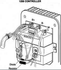 HM_3575] Ezgo Electric Motor Wiring Diagram Download DiagramNerve Groa Chro Leona Siry Inama Mohammedshrine Librar Wiring 101