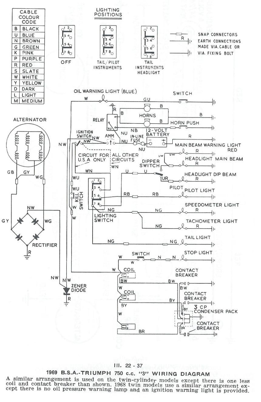 OA_3299] 1976 Triumph Spitfire Wiring Diagram Wiring Diagram Neph Sapre Phae Mohammedshrine Librar Wiring 101