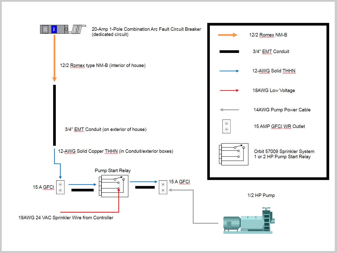[ZSVE_7041]  LB_3917] Help Viper 5901 Remote Start Installation Dodgetalk Dodge Car  Schematic Wiring | Delphi Remote Starter Wiring Diagrams |  | Subd Nuvit Atota Emba Mohammedshrine Librar Wiring 101