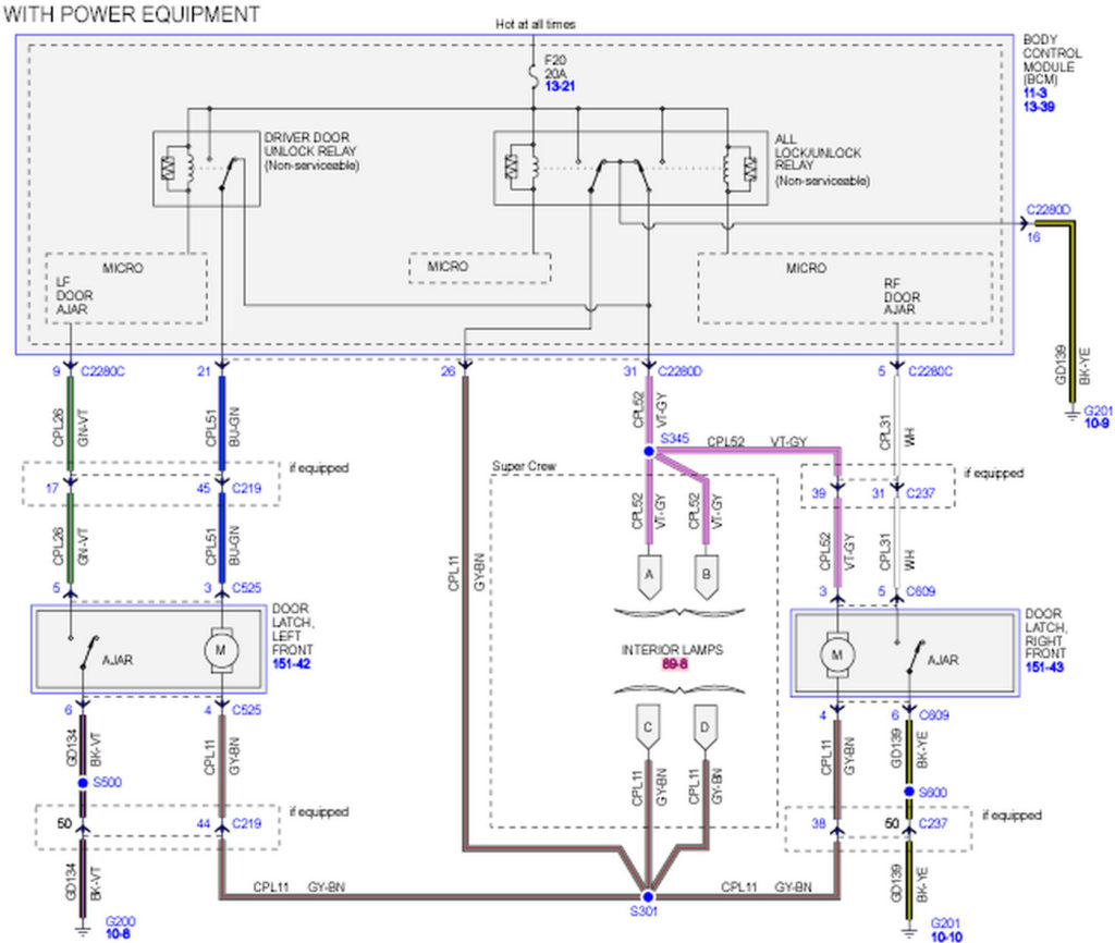 Admirable Ford Edge Schematic Wiring Diagram Wiring Cloud Inklaidewilluminateatxorg