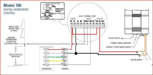 Groovy Aprilaire 700 Wiring Diagram Model Wiring Diagram Data Wiring Cloud Biosomenaidewilluminateatxorg