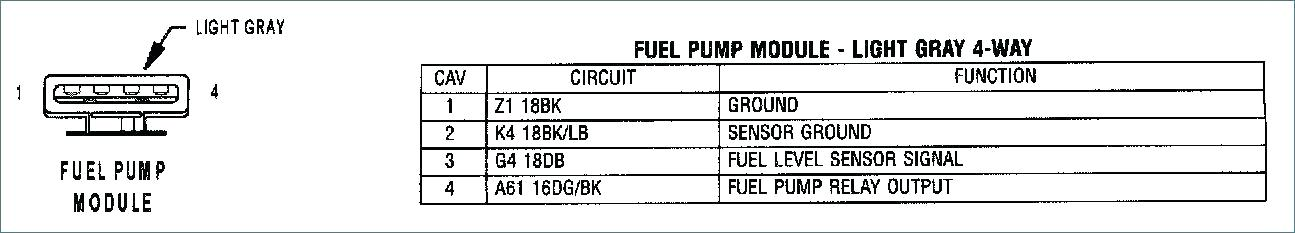 Fuel Gauge Sending Unit Wiring Diagram from static-cdn.imageservice.cloud