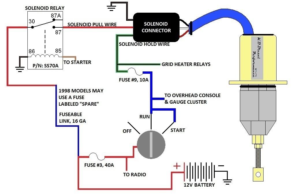 [SCHEMATICS_44OR]  TR_4356] Fuel Shut Off Solenoid Wiring Diagram Free Diagram | Woodward Fuel Solenoid 12 Volt Wiring Diagram |  | Www Mohammedshrine Librar Wiring 101