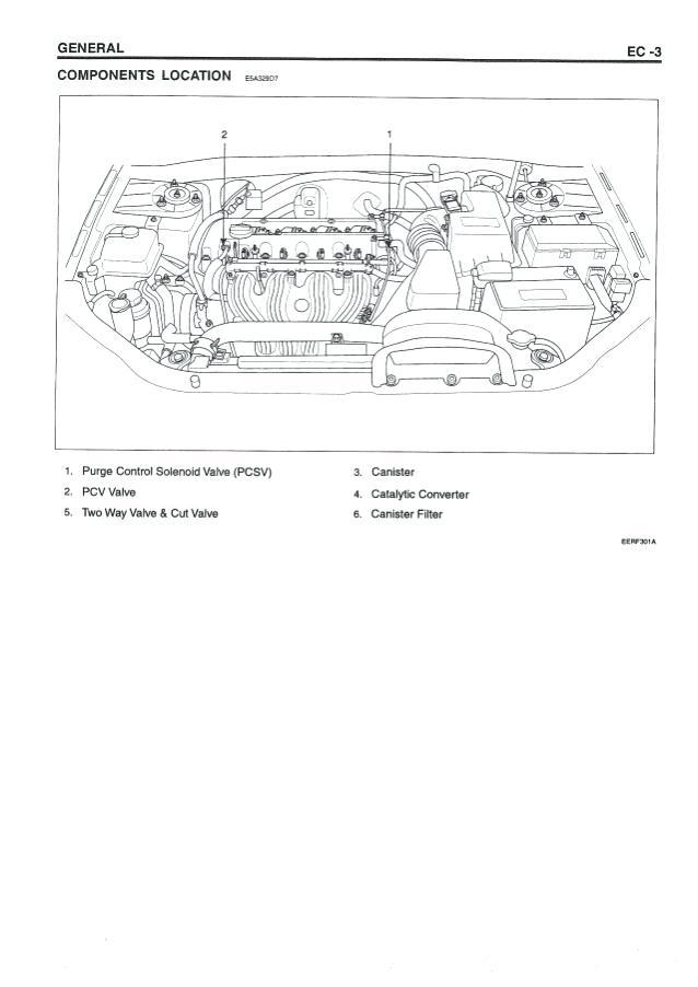 HL_2175] Parts Diagram 2005 Kia Sorento Belt Diagram Hyundai Sonata 2 4  Engine Free Diagram | Hyundai 2 4 Engine Parts Diagram |  | Denli Kweca Benkeme Mohammedshrine Librar Wiring 101