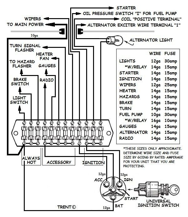Prime Fuse Panel Ignition Switches Etc How To Wire Stuff Up Under The Wiring Cloud Ostrrenstrafr09Org