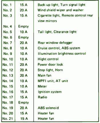 DV_9845] 1990 Subaru Legacy Main Fuse Box Car Wiring Diagram Wiring DiagramWww Mohammedshrine Librar Wiring 101