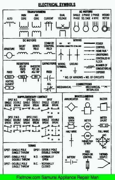 Hvac Schematic Symbols - 1992 Ford F 150 Wiper Motor Wiring Diagram -  rccar-wiring.2010menanti.jeanjaures37.fr | Hvac Schematic Symbols |  | Wiring Diagram Resource