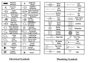 Surprising Architectural Blueprint Symbols Wiring Cloud Xempagosophoxytasticioscodnessplanboapumohammedshrineorg