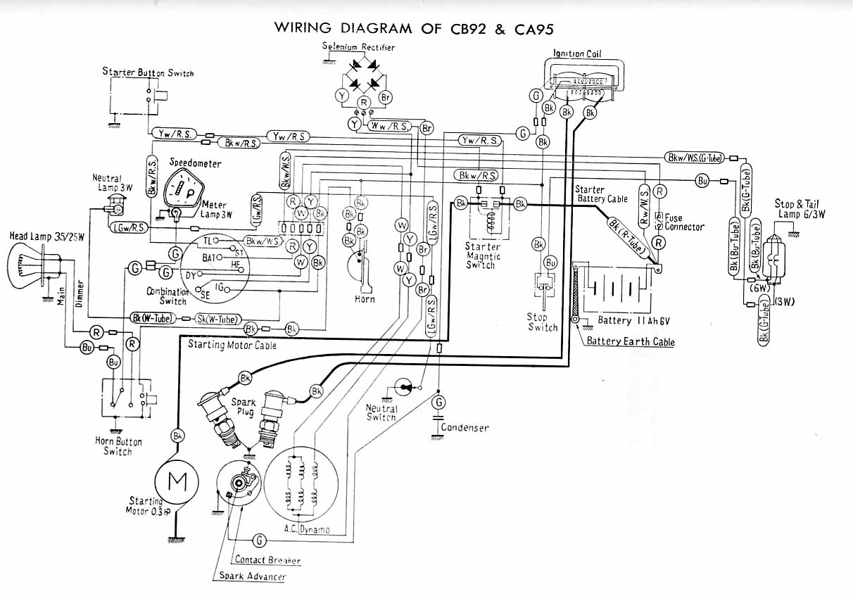 Surprising Motorcycle Wiring Diagrams Wiring Cloud Picalendutblikvittorg