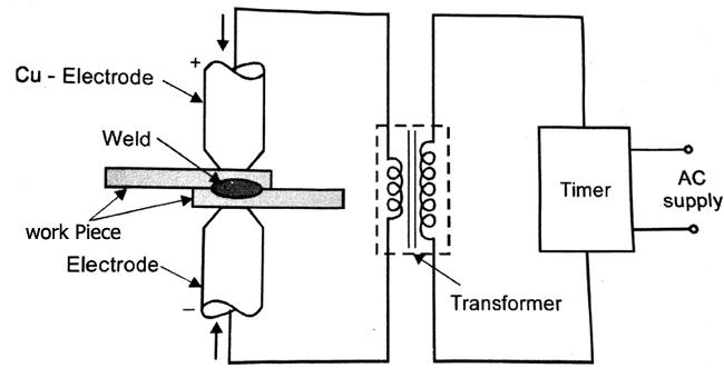 Spot Welding Machine Diagram -Nissan 3 5se V6 Engine Diagram   Begeboy Wiring  Diagram Source   Spot Welding Electrical Diagram      Bege Wiring Diagram - Begeboy Wiring Diagram Source