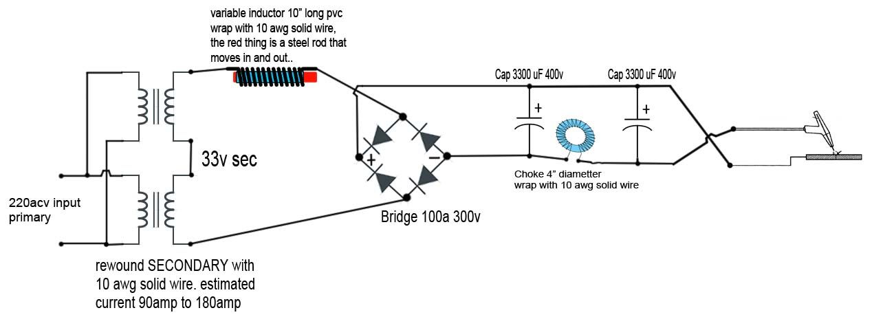 CK_6302] Tig Welding Torch Diagram Wiring DiagramNuvit Trua Dupl Eachi Hendil Mohammedshrine Librar Wiring 101