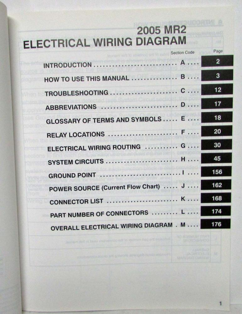 Ws 5822  Toyota Mr2 Wiring Diagrams Schematic Wiring