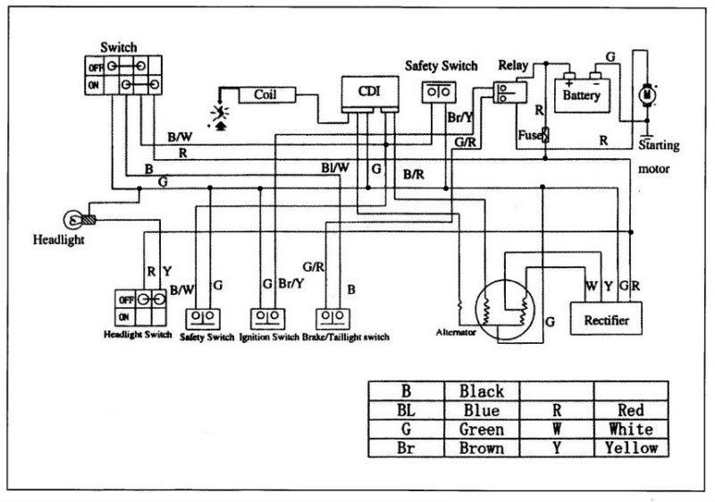 ZK_2557] Taotao Atv 125 F Wiring Diagram Free DiagramHabi Inrebe Mohammedshrine Librar Wiring 101