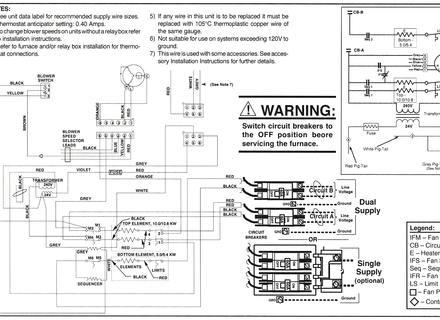 Lennox Standing Pilot Furnace Wiring Diagram - 2001 North Star Engine  Diagram - keys-can-acces.yenpancane.jeanjaures37.frWiring Diagram Resource