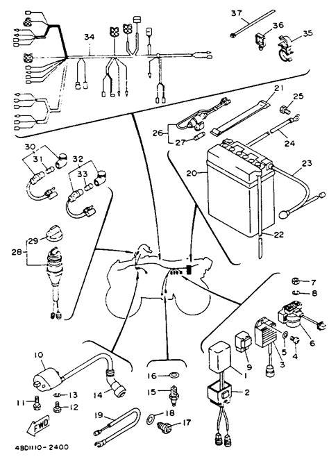 1994 yamaha timberwolf wiring diagram - wiring diagram center range-carpet  - range-carpet.iosonointersex.it  io sono intersex