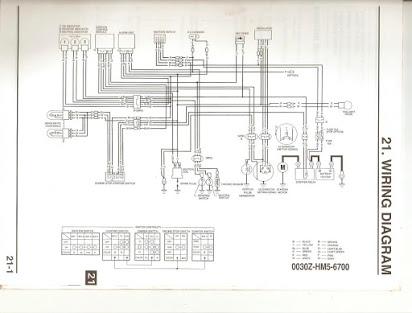 Wiring Diagram Yamaha Timberwolf - Wiring Diagram and ...