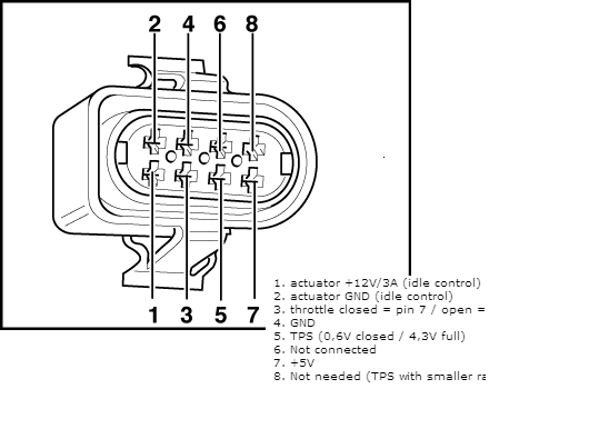 Vw Throttle Body Wiring Diagram