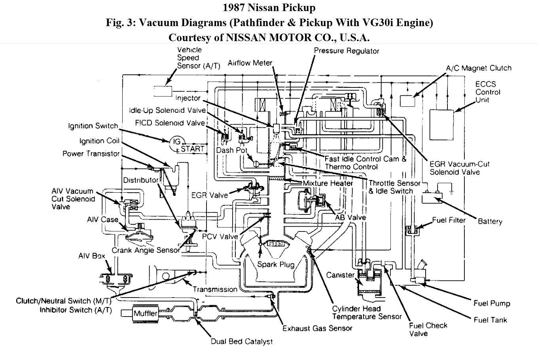 [DIAGRAM_3US]  MW_2132] 1994 Nissan D21 Wiring Diagram Schematic Wiring | 1991 Nissan Pickup Engine Diagram |  | Adit Osuri Cette Mohammedshrine Librar Wiring 101