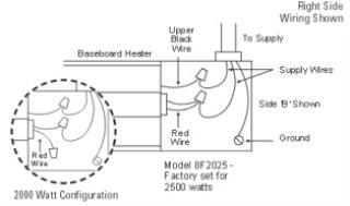 Amazing How To Wire Your Baseboard Heater Newair Wiring Cloud Lukepaidewilluminateatxorg