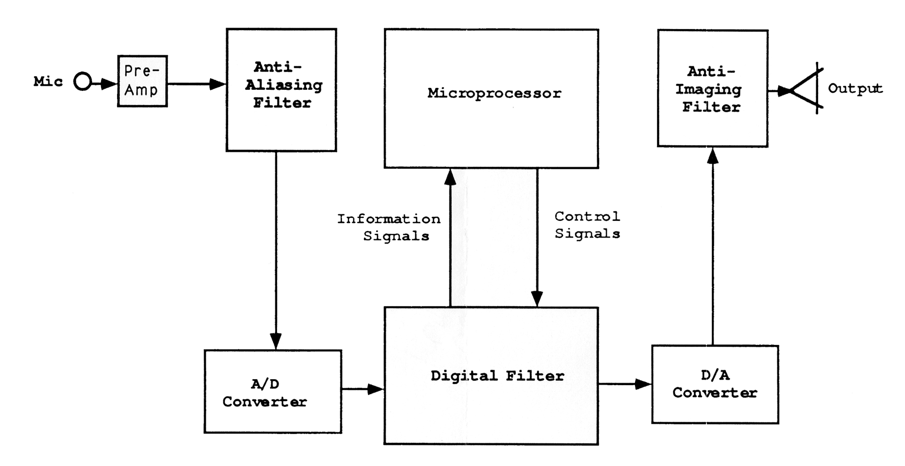 AF_8827] Hearing Aid Circuitry Hearing Aid Schematic Wiring