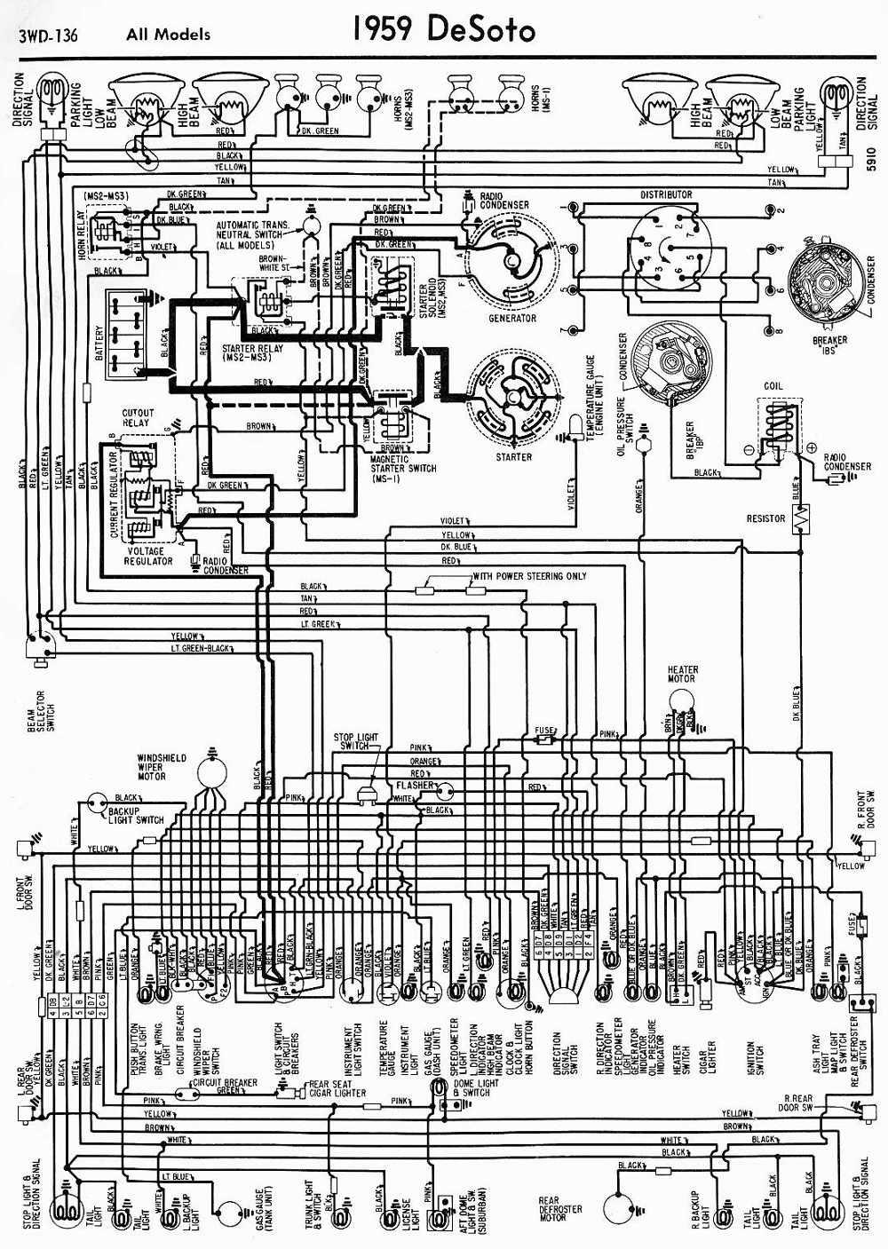 [DIAGRAM_5LK]  VD_6721] Wiring Diagrams Of 1959 Rambler 6 American Wiring Diagram | Desoto Wiring Diagram |  | Weasi Terst Ophag Embo Osuri Hendil Mohammedshrine Librar Wiring 101
