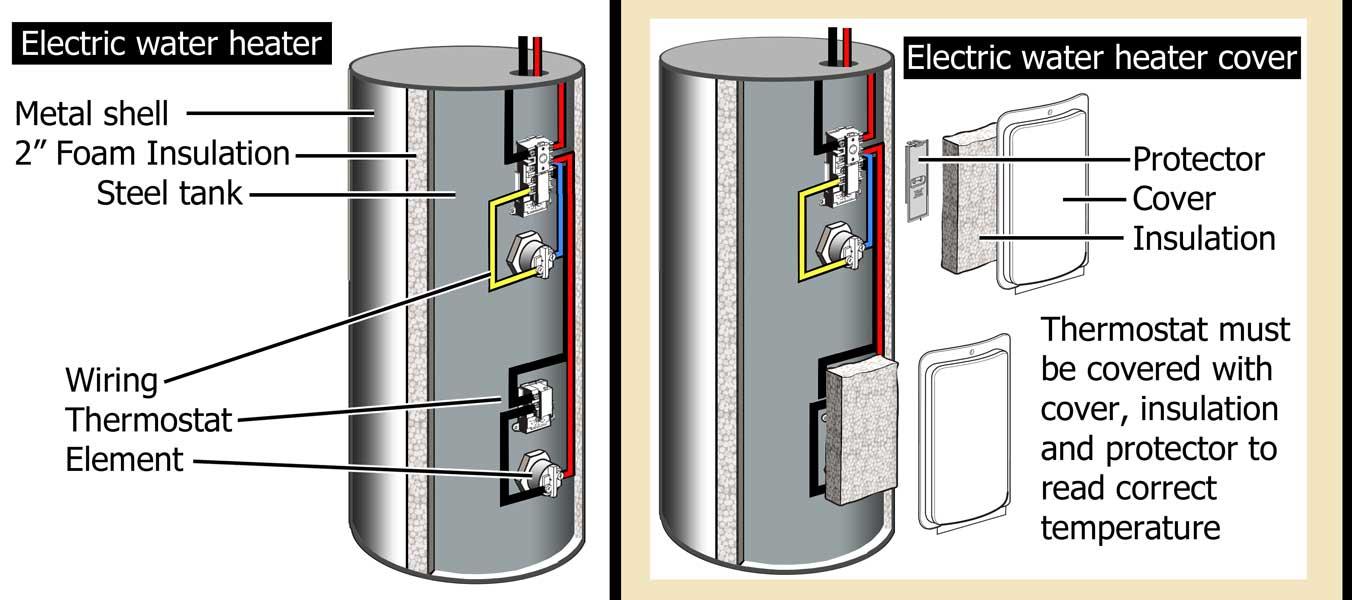 rheem water heater wiring schematic rheem water heater wiring schematic wiring diagram e6  rheem water heater wiring schematic