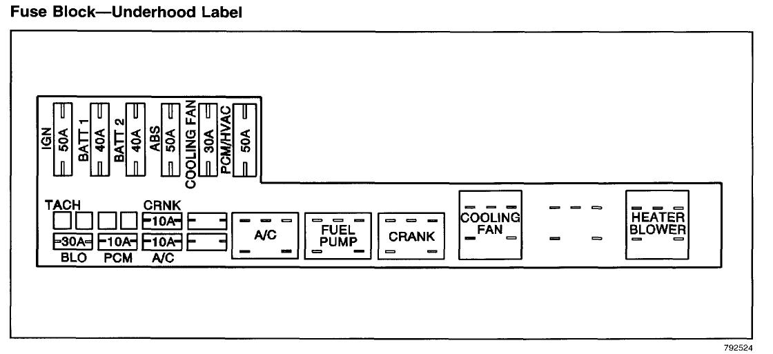 1997 Cavalier Fuse Diagram - Wiring Diagram Direct mere-demand -  mere-demand.siciliabeb.it | 1998 Chevrolet Cavalier Fuse Diagram |  | mere-demand.siciliabeb.it