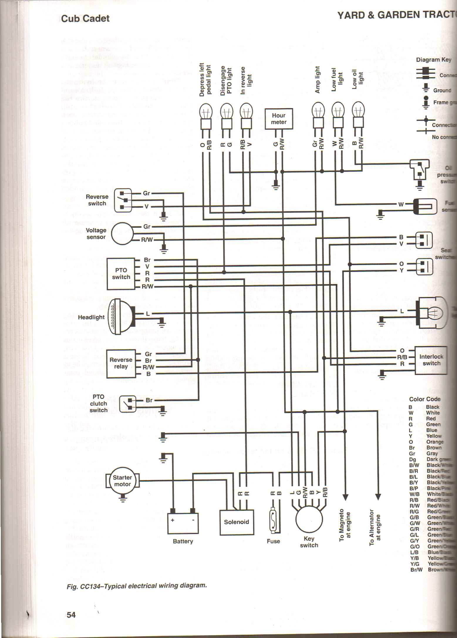 [SCHEMATICS_48ZD]  XV_8421] 1440 Cub Cadet Electric Wiring Diagram Schematic Wiring   Cub Cadet 1450 Wiring Diagram      Cran Benkeme Mohammedshrine Librar Wiring 101