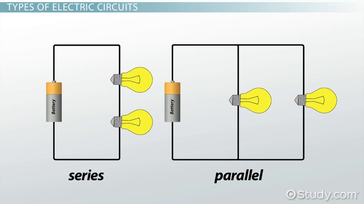 Superb Types Components Of Electric Circuits Video Lesson Transcript Wiring Cloud Licukosporaidewilluminateatxorg