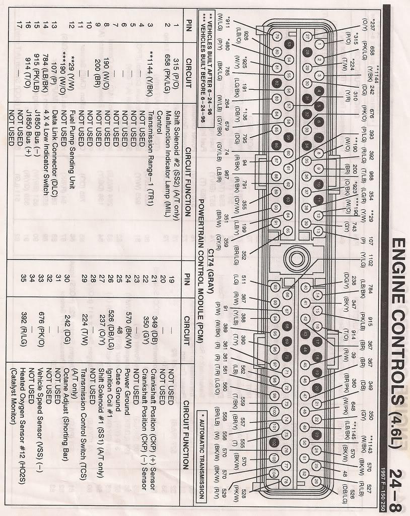 [SCHEMATICS_4FD]  VY_2264] 4 6L Ford Engine Diagram F 150 Free Diagram | 2008 Ford F 150 4 6l Engine Diagram |  | Omen Over Vira Mohammedshrine Librar Wiring 101
