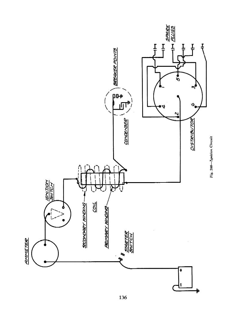 DT_0325] 1960 Chevy Ignition Wiring Diagram Download DiagramBasi Odga Tool Mohammedshrine Librar Wiring 101
