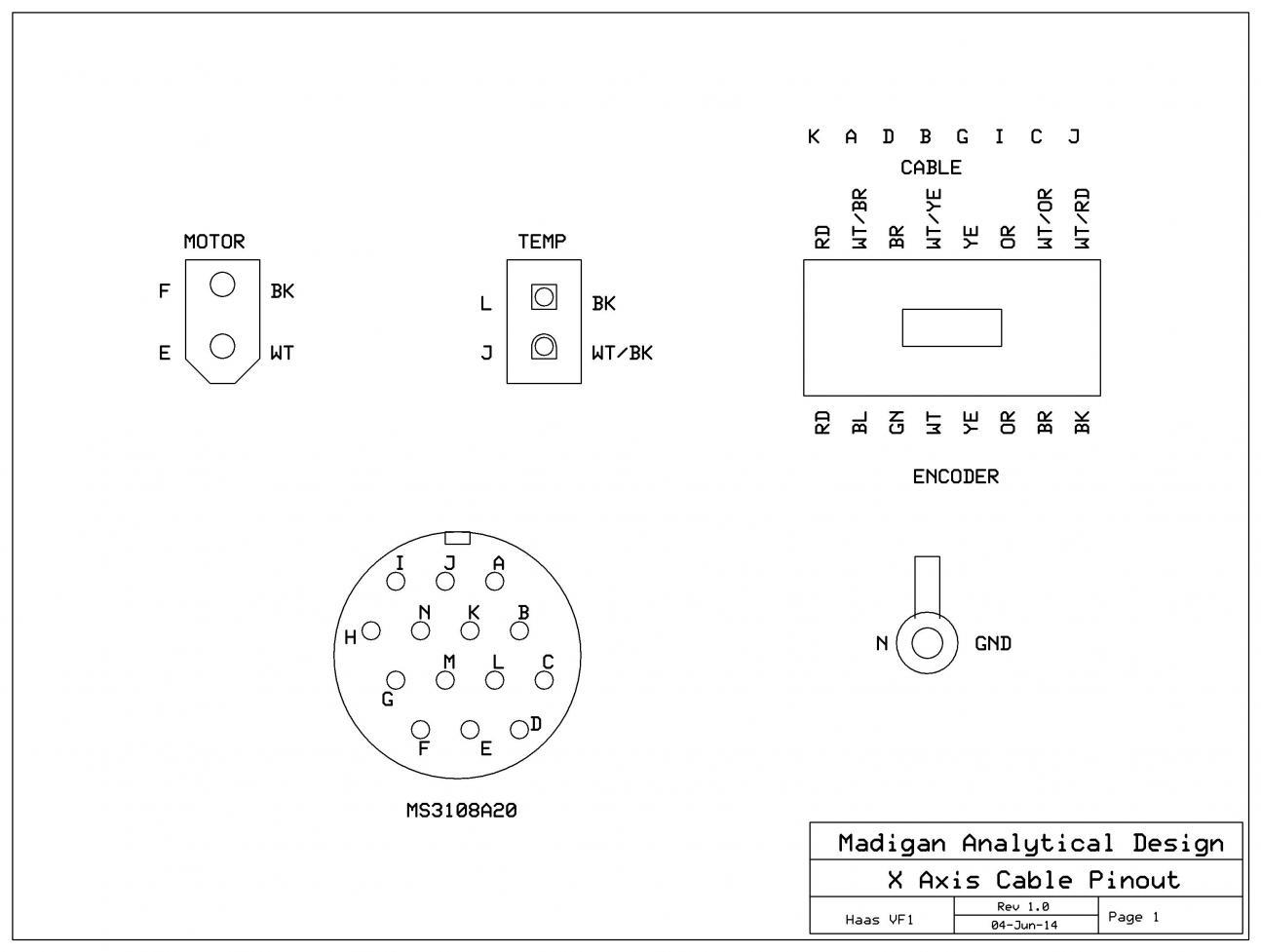Fanuc Cable Wiring Diagrams - Diagram Ignitor Viking Wiring 0080908000 for Wiring  Diagram SchematicsWiring Diagram Schematics