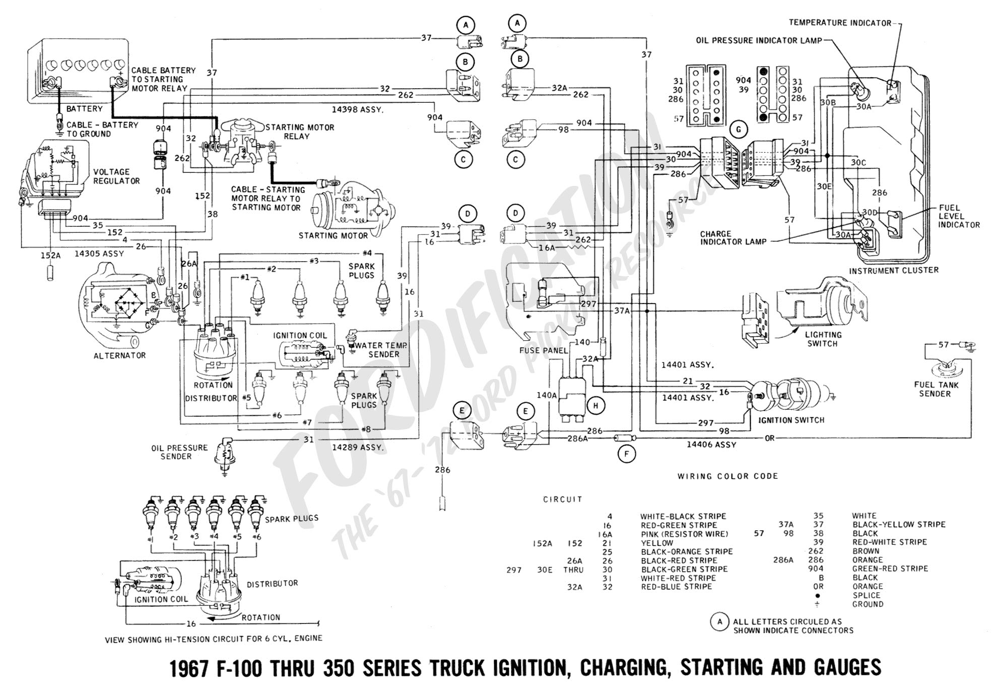 Enjoyable 1968 Ford F100 Wiring Harness Basic Electronics Wiring Diagram Wiring Cloud Picalendutblikvittorg