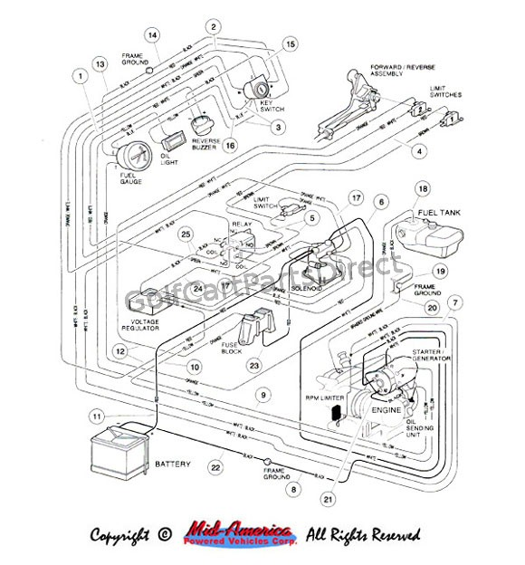 Club Car Precedent Wiring Diagram Gas from static-cdn.imageservice.cloud