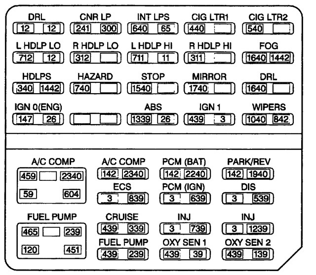 89 Cadillac Deville Fuse Box - Western Unimount Wiring Diagram for Wiring  Diagram SchematicsWiring Diagram Schematics
